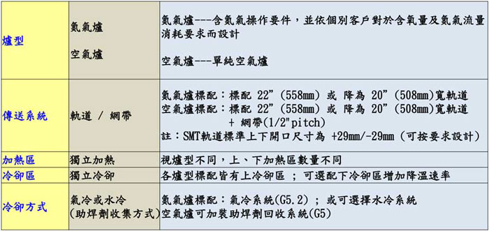 HELLER1936MK5回流焊参数资料.jpg